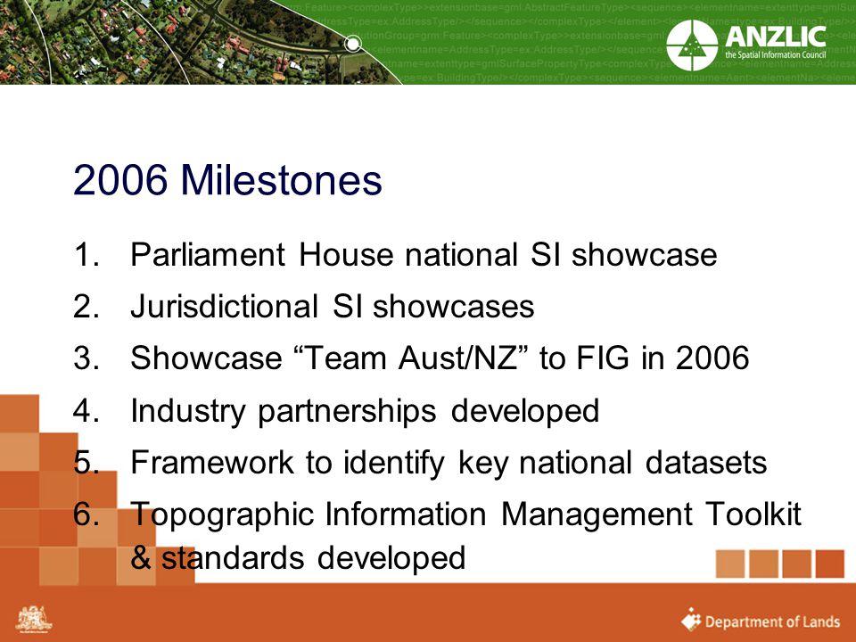 2006 Milestones Parliament House national SI showcase
