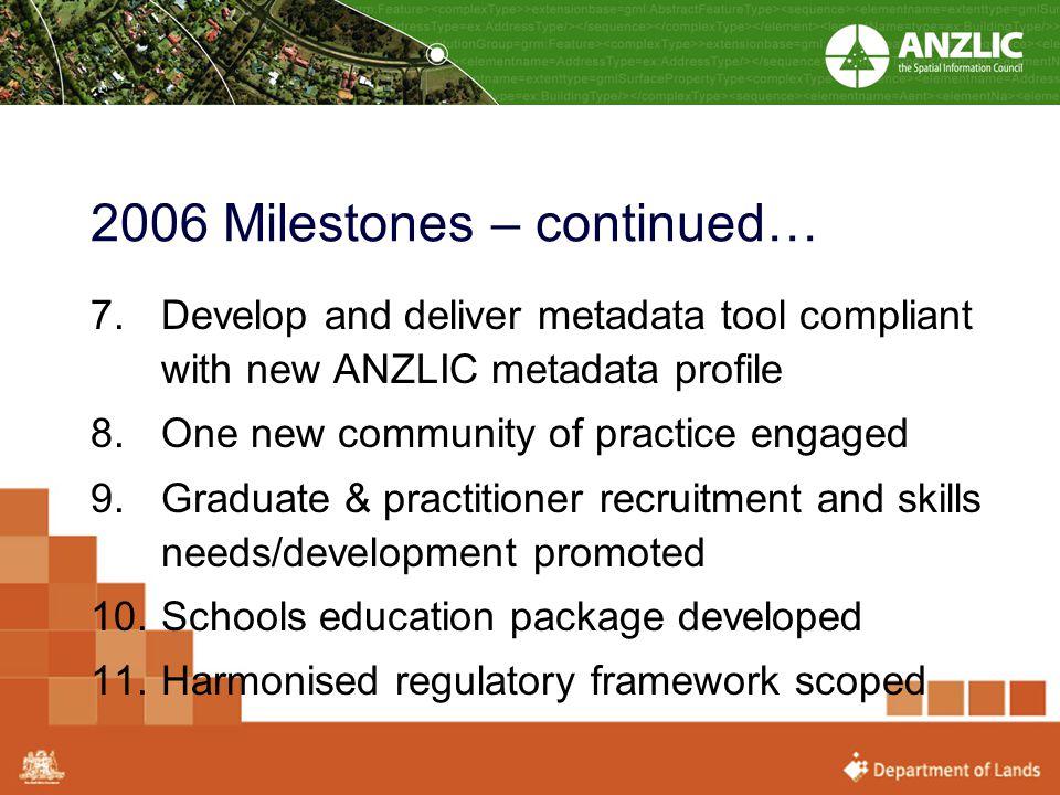 2006 Milestones – continued…