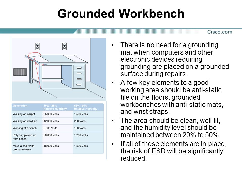 Grounded Workbench