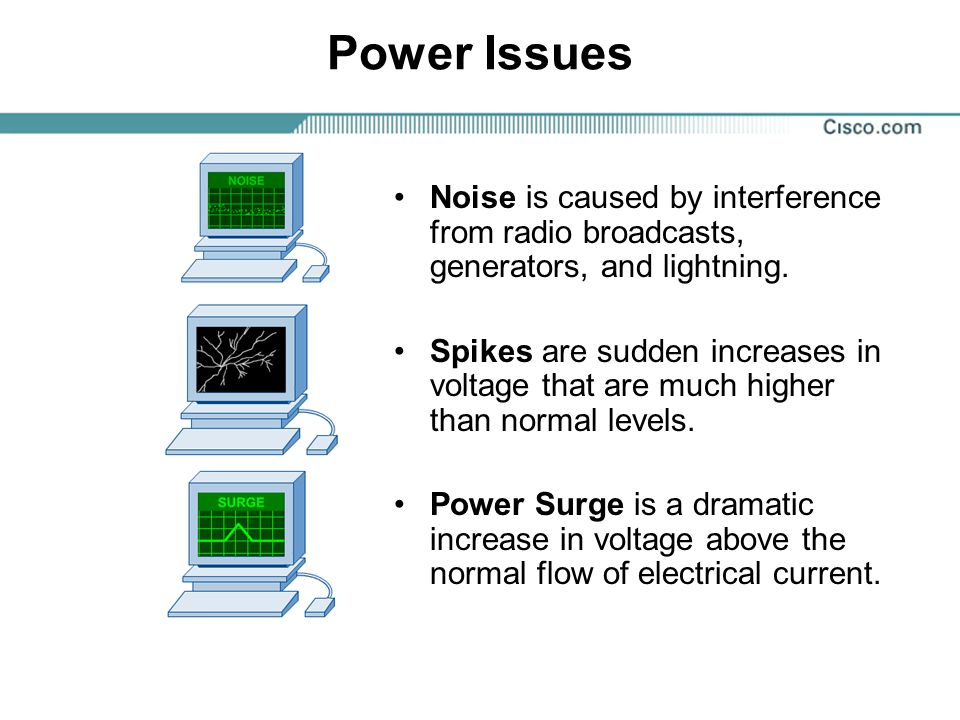 Power Issues Noise is caused by interference from radio broadcasts, generators, and lightning.