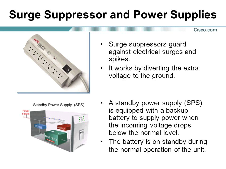 Surge Suppressor and Power Supplies