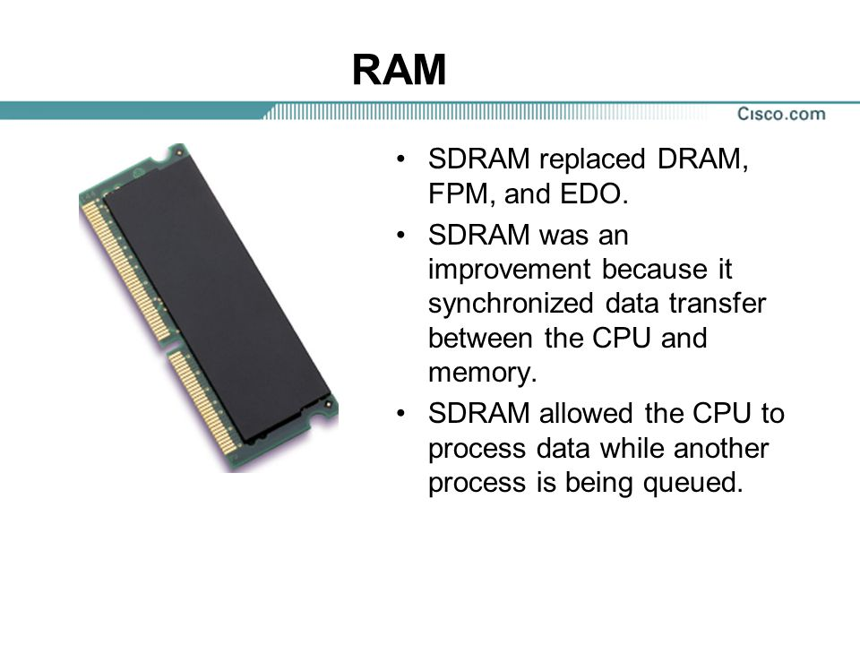 RAM SDRAM replaced DRAM, FPM, and EDO.
