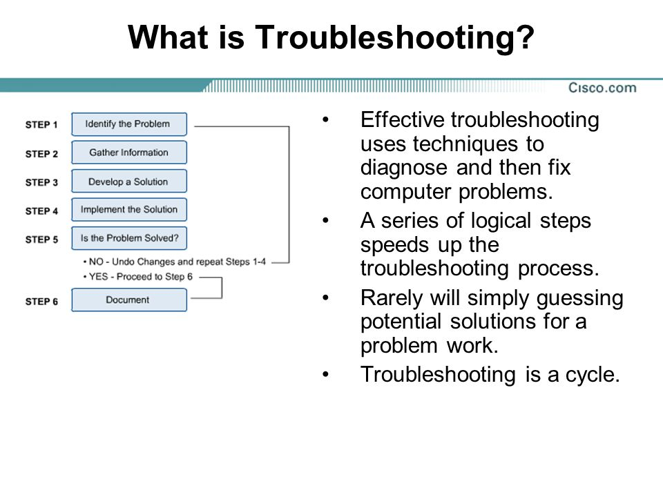 What is Troubleshooting
