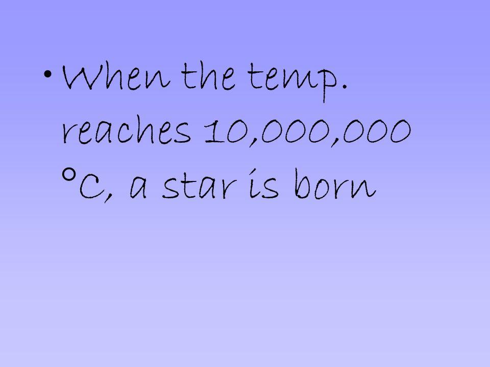 When the temp. reaches 10,000,000 °C, a star is born