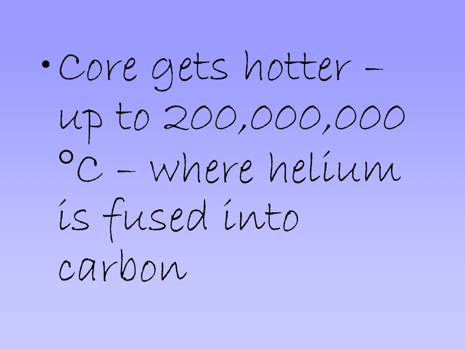 Core gets hotter – up to 200,000,000 °C – where helium is fused into carbon