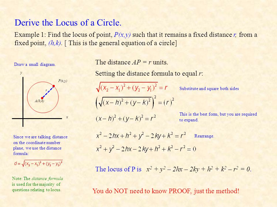 Derive the Locus of a Circle.