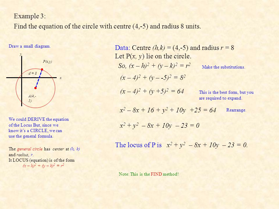 Find the equation of the circle with centre (4,-5) and radius 8 units.