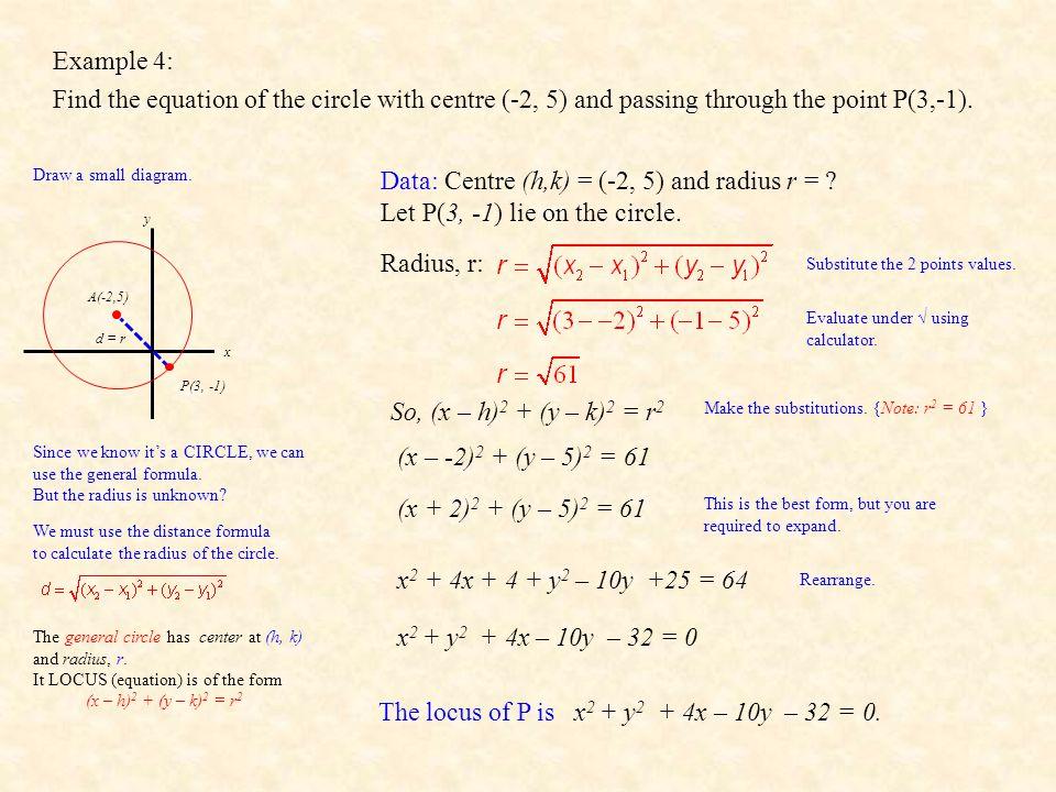 Data: Centre (h,k) = (-2, 5) and radius r =