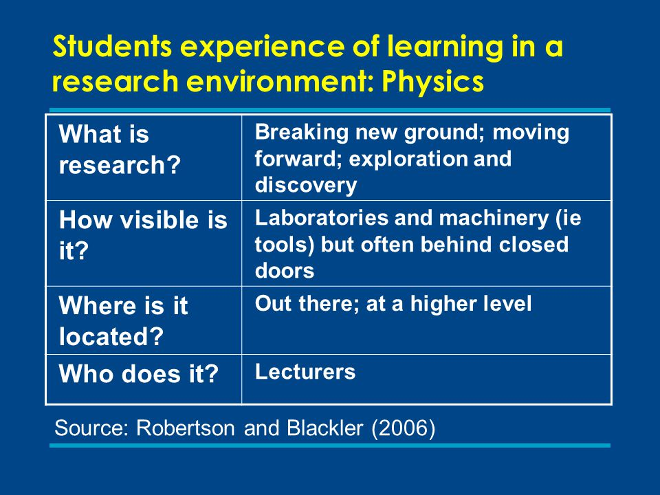 Students experience of learning in a research environment: Physics