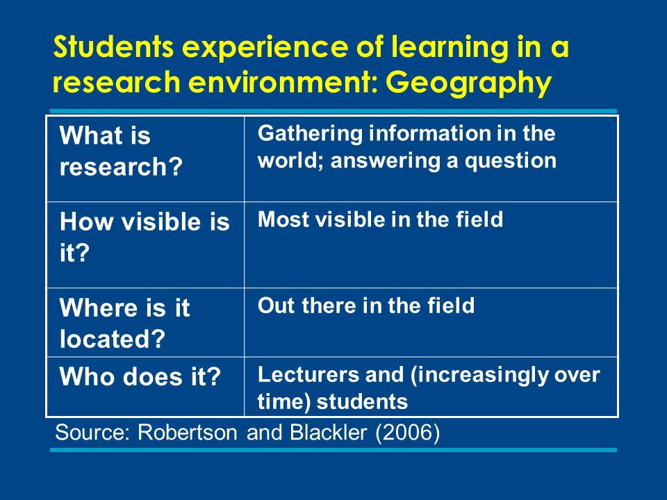 Students experience of learning in a research environment: Geography