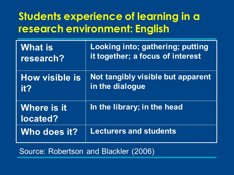 Students experience of learning in a research environment: English