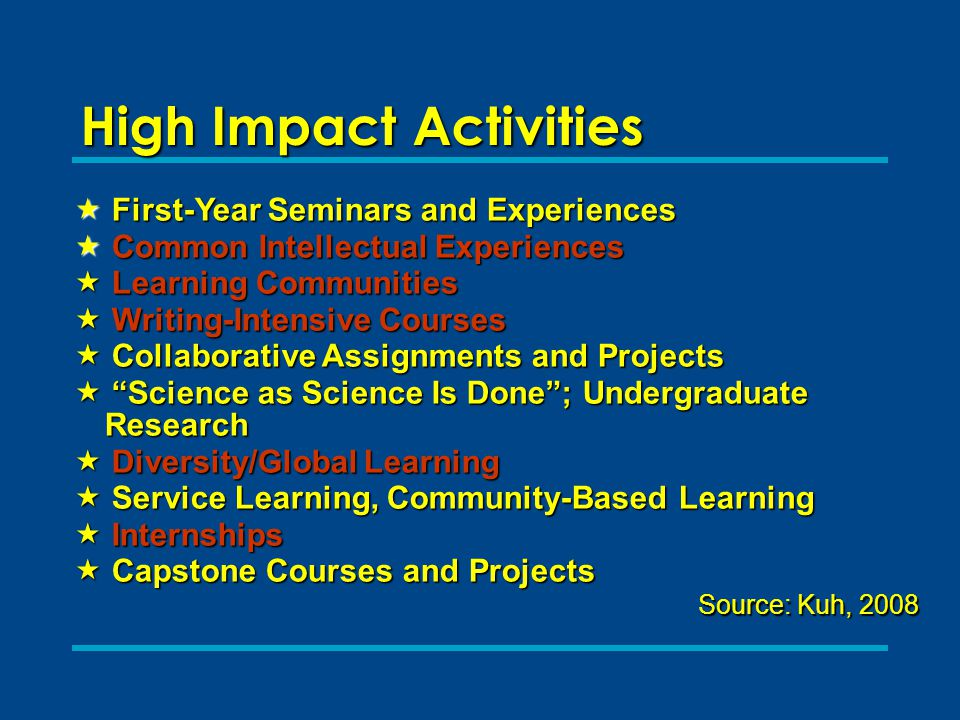 High Impact Activities