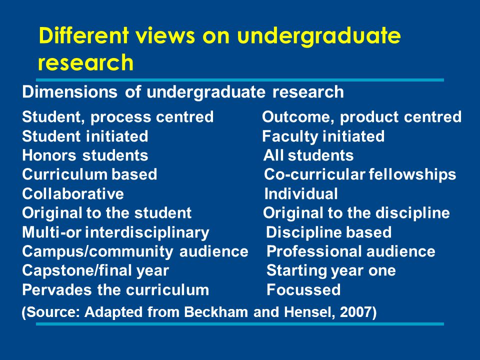 Different views on undergraduate research