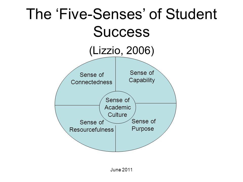 The 'Five-Senses' of Student Success
