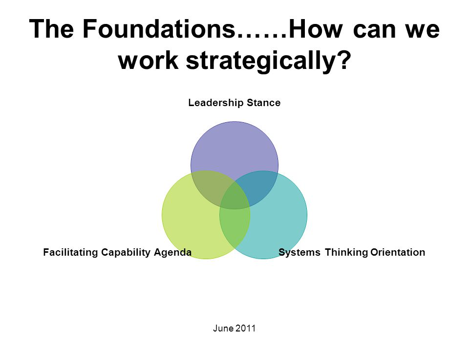 The Foundations……How can we work strategically