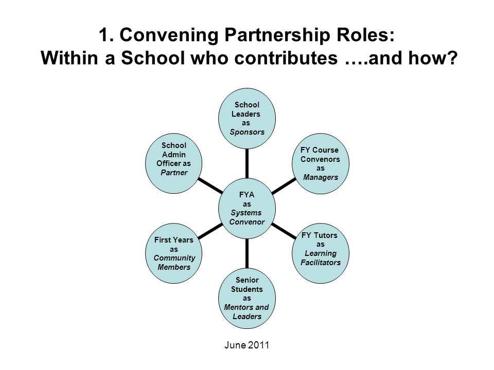 1. Convening Partnership Roles: Within a School who contributes …