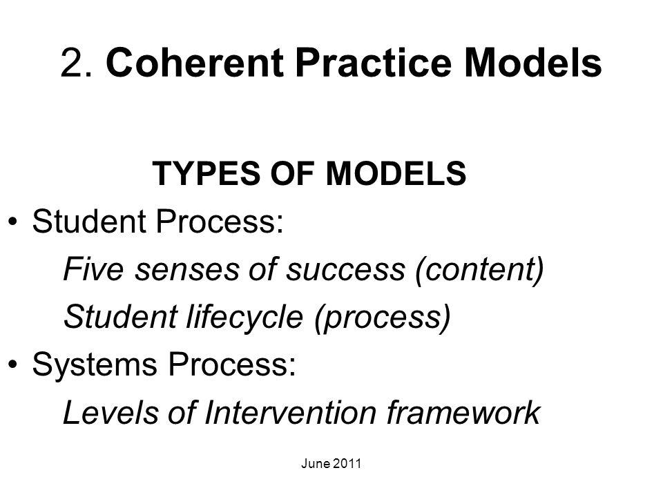 2. Coherent Practice Models