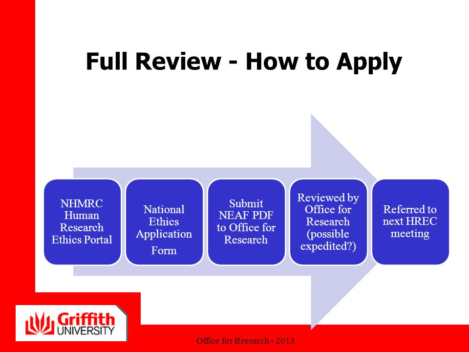 Full Review - How to Apply