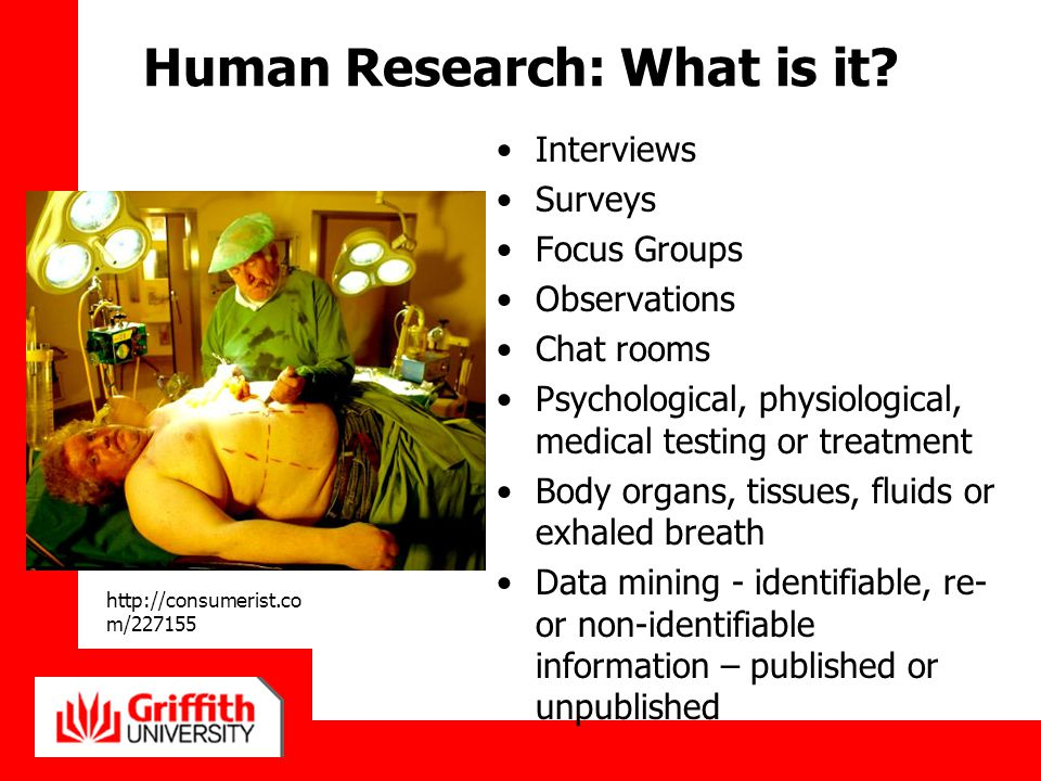 Human Research: What is it