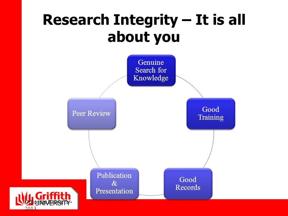 Research Integrity – It is all about you