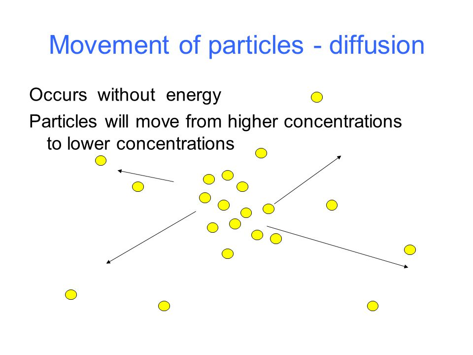 diffusion of molecules This lesson plan, based on discovery learning, will help students understand molecular movement, develop skills in performing a chemistry investigation and in making hypotheses, develop.