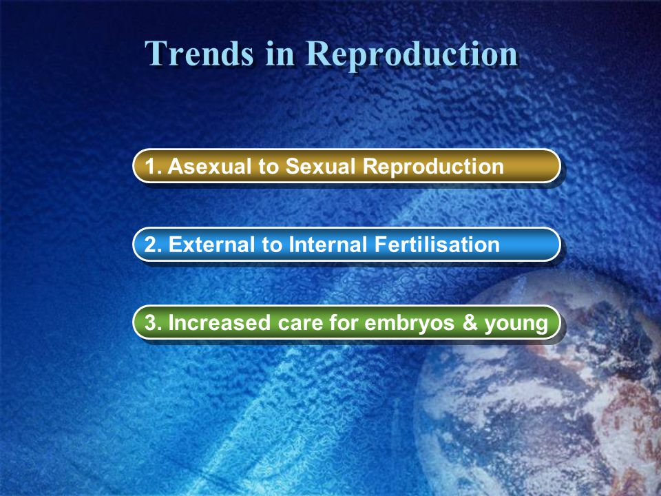 Trends in Reproduction