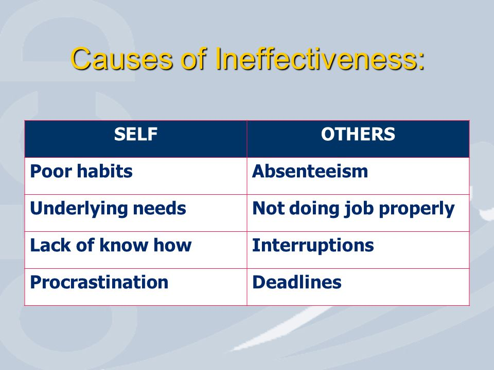 Causes of Ineffectiveness: