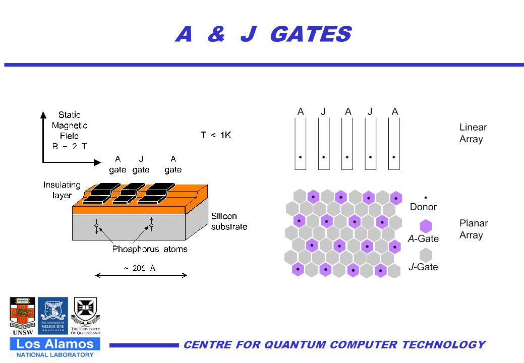 A & J GATES