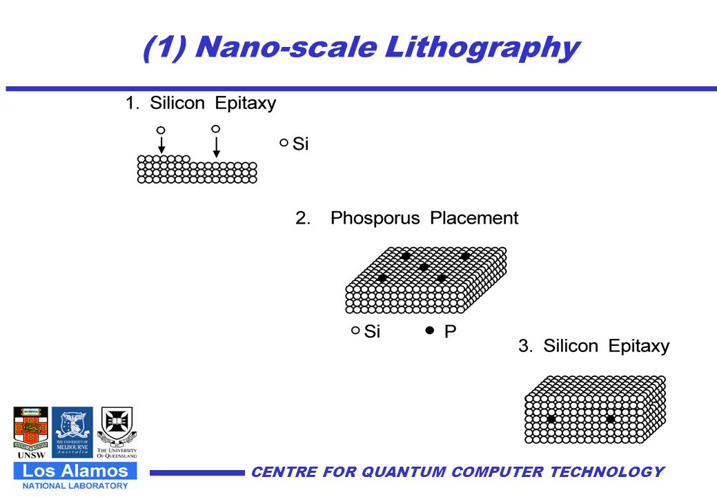 (1) Nano-scale Lithography