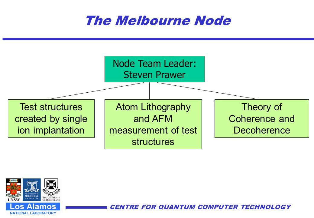 The Melbourne Node Node Team Leader: Steven Prawer