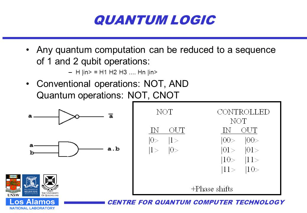 QUANTUM LOGIC Any quantum computation can be reduced to a sequence of 1 and 2 qubit operations: H |in> = H1 H2 H3 .... Hn |in>