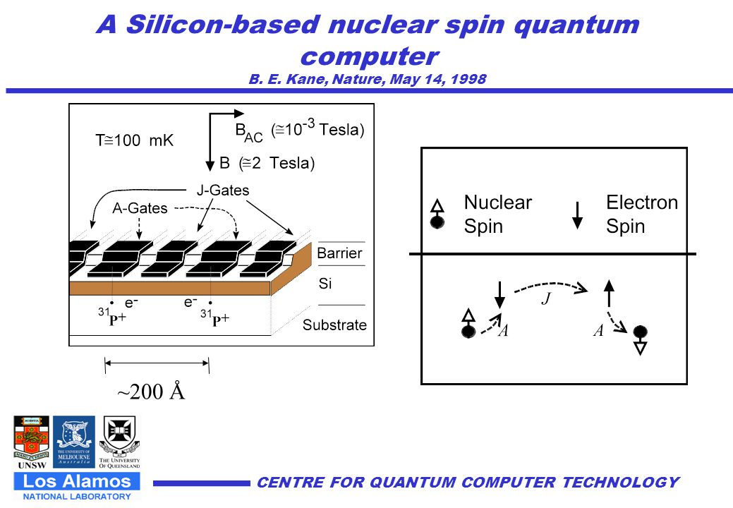 A Silicon-based nuclear spin quantum computer B. E