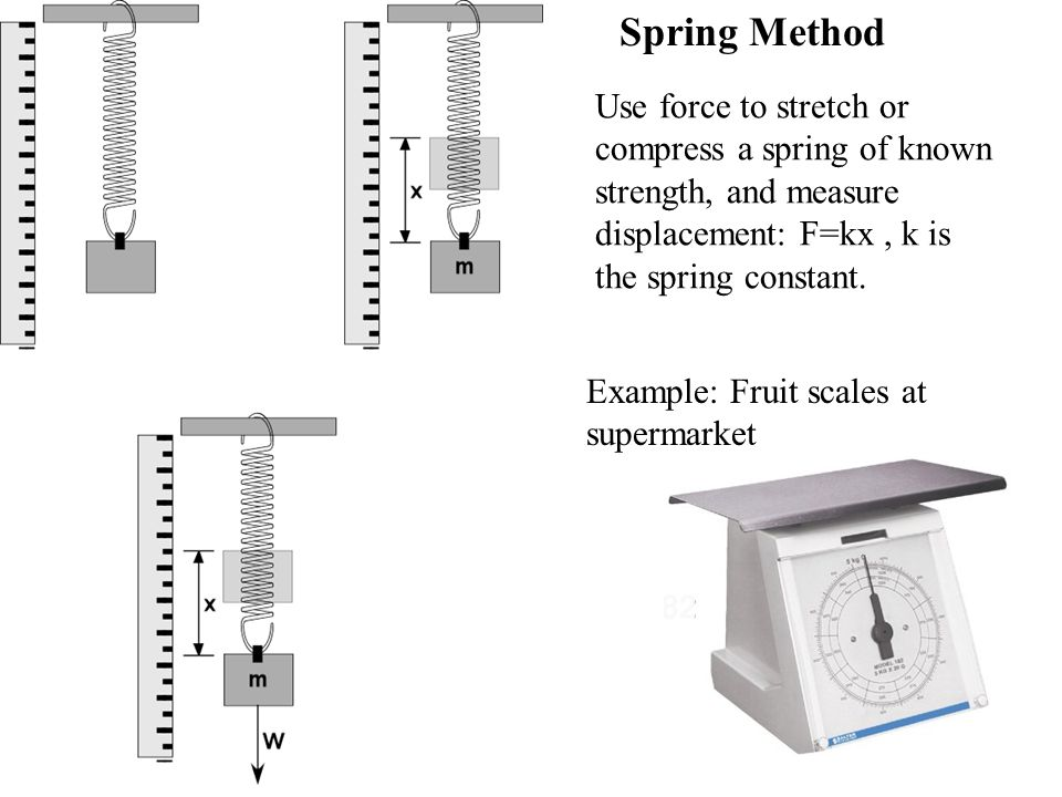 Spring Method Use force to stretch or compress a spring of known strength, and measure displacement: F=kx , k is the spring constant.