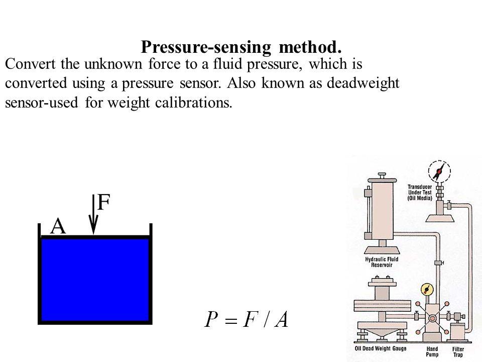 Pressure-sensing method.
