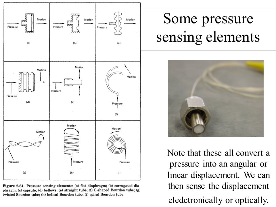 Some pressure sensing elements
