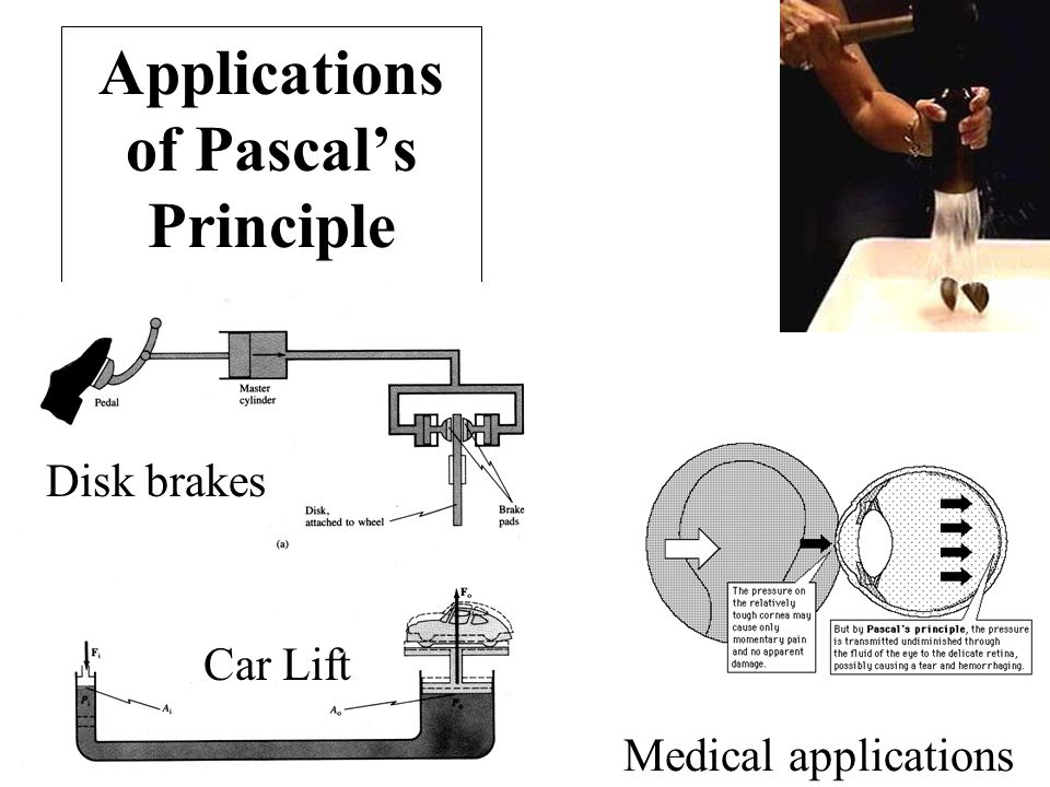 Applications of Pascal's Principle
