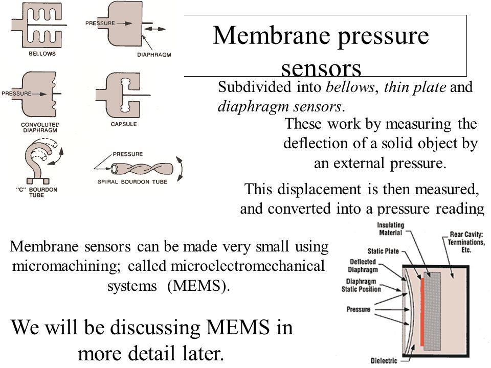 Membrane pressure sensors
