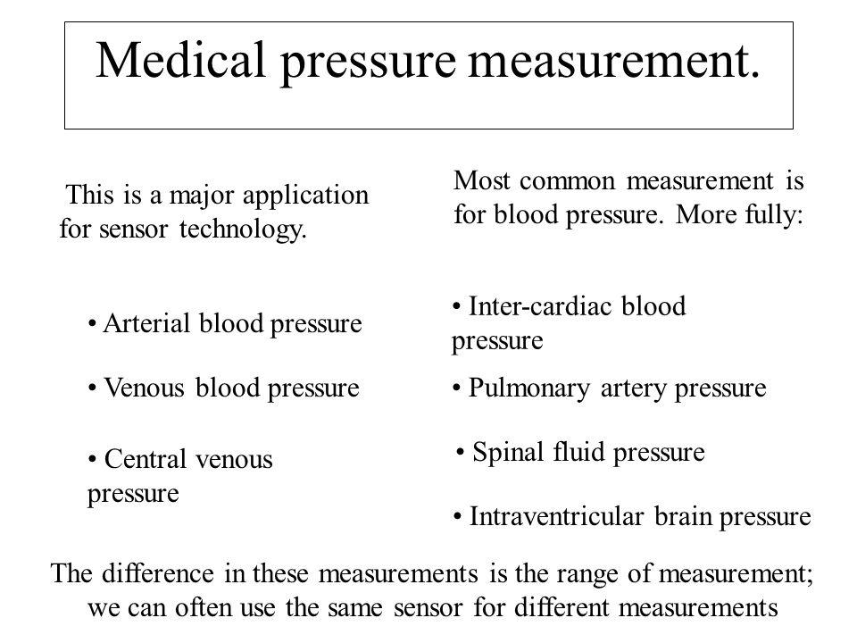 Medical pressure measurement.