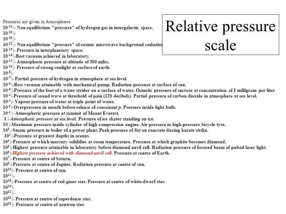 Relative pressure scale