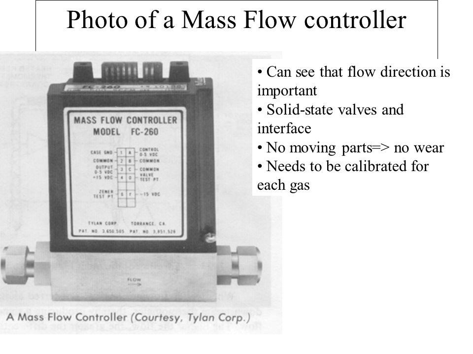 Photo of a Mass Flow controller