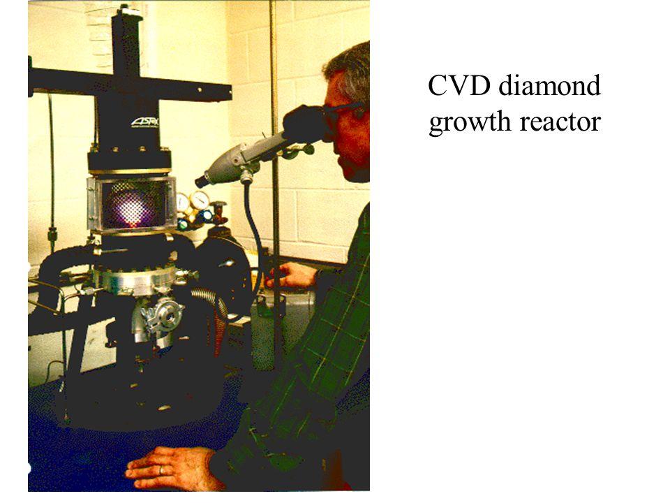 CVD diamond growth reactor