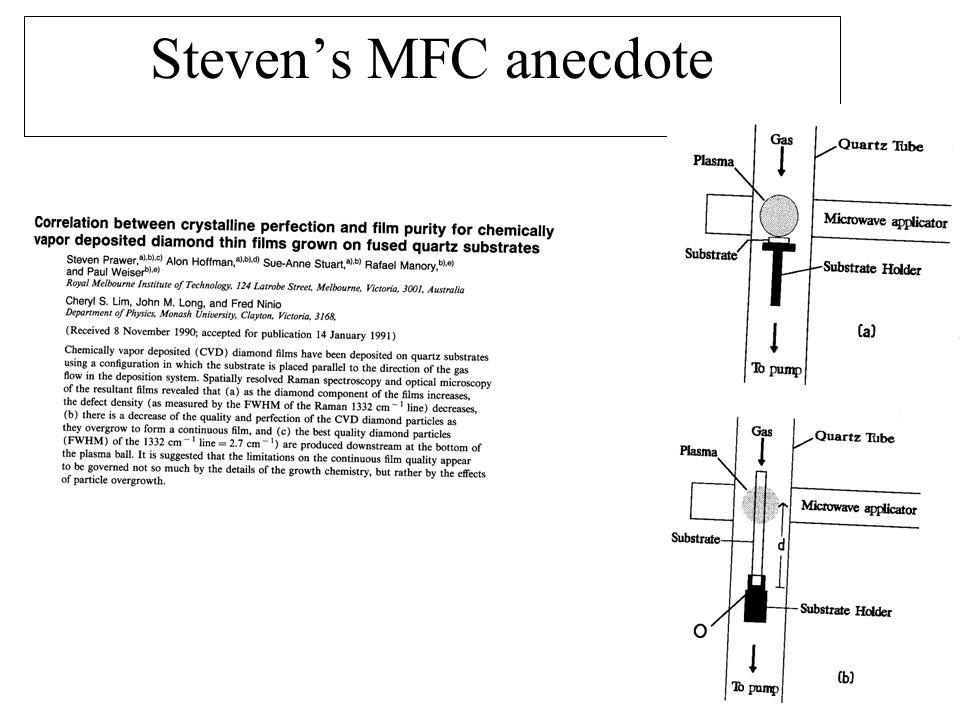 Steven's MFC anecdote