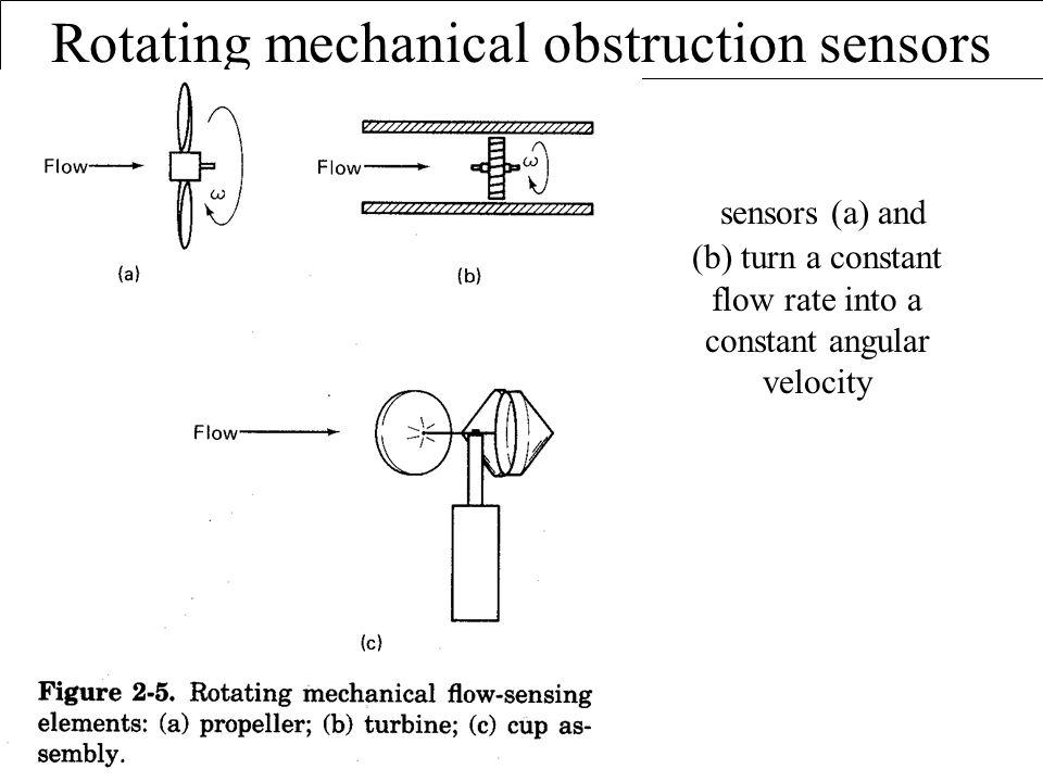 Rotating mechanical obstruction sensors