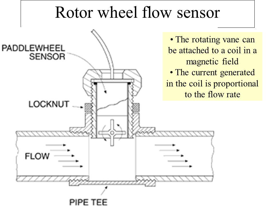 Rotor wheel flow sensor