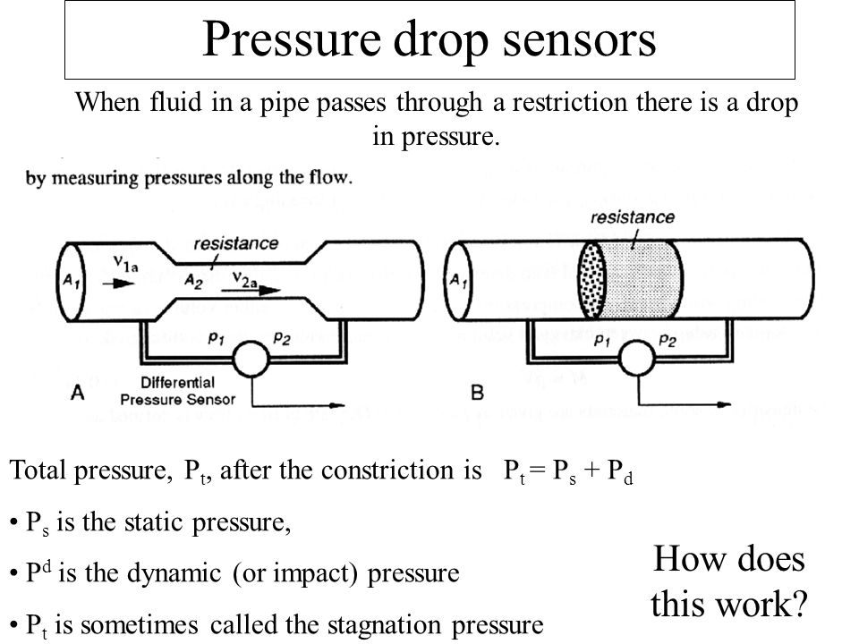 Pressure drop sensors How does this work