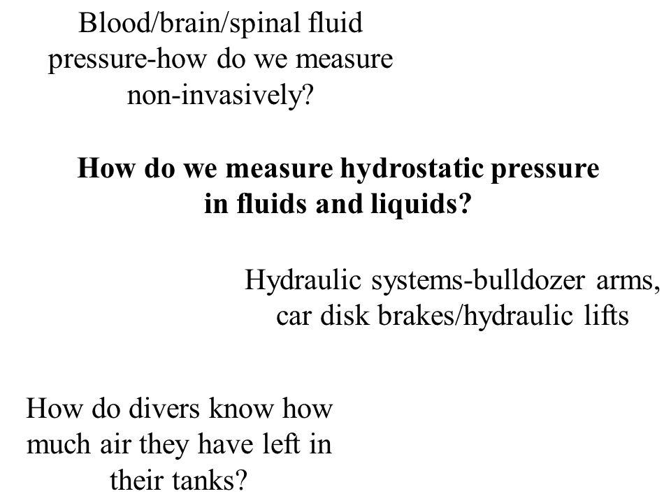 How do we measure hydrostatic pressure in fluids and liquids