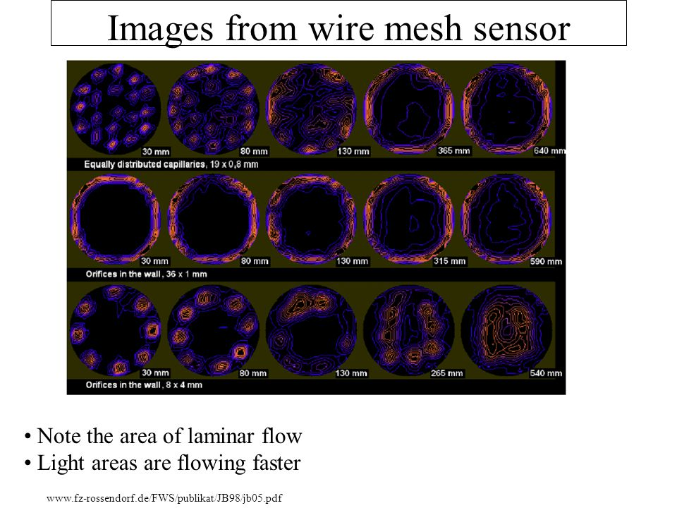 Images from wire mesh sensor