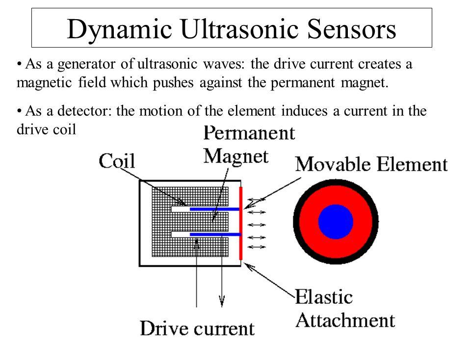 Dynamic Ultrasonic Sensors