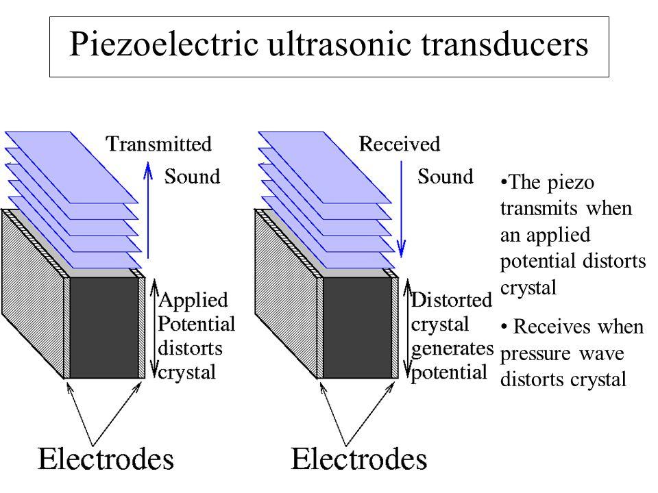 Piezoelectric ultrasonic transducers
