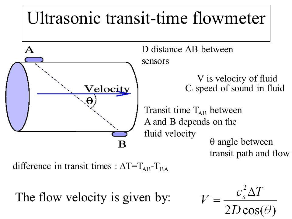 Ultrasonic transit-time flowmeter